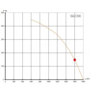 Приточно-вытяжная установка Node1-1600/RP,VAC,Z,W Vertical (AQUA)